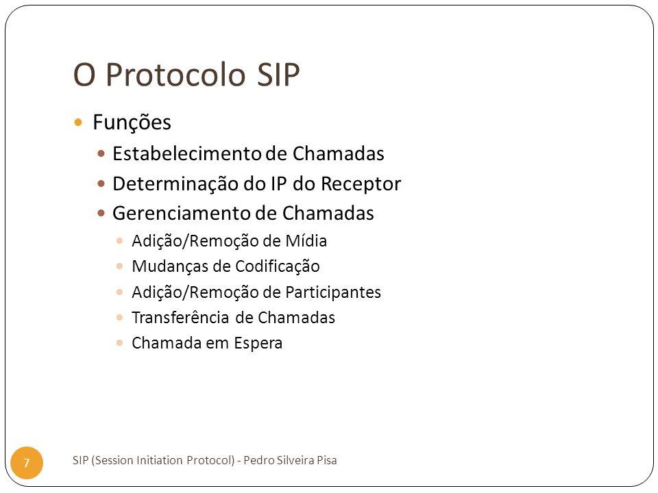 O Protocolo SIP Funções Estabelecimento de Chamadas