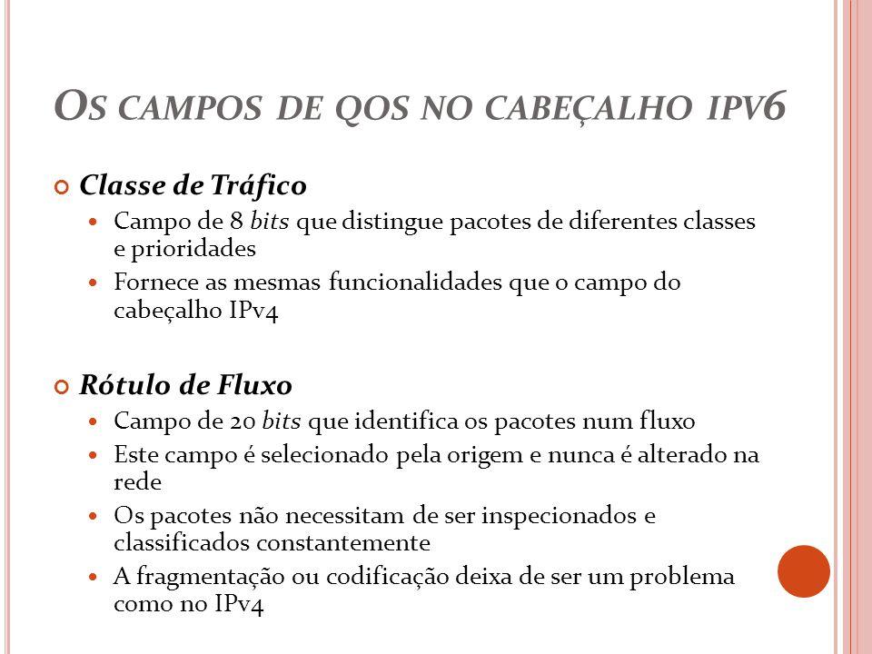 Os campos de qos no cabeçalho ipv6