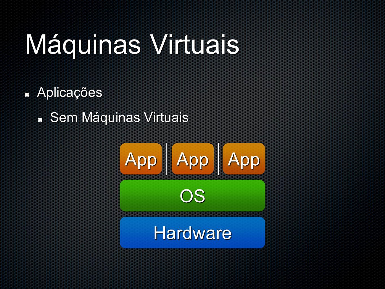 Máquinas Virtuais Aplicações Sem Máquinas Virtuais App Hardware OS