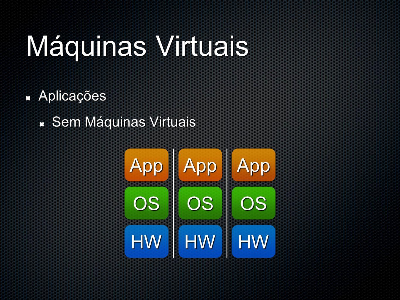Máquinas Virtuais Aplicações Sem Máquinas Virtuais App HW OS