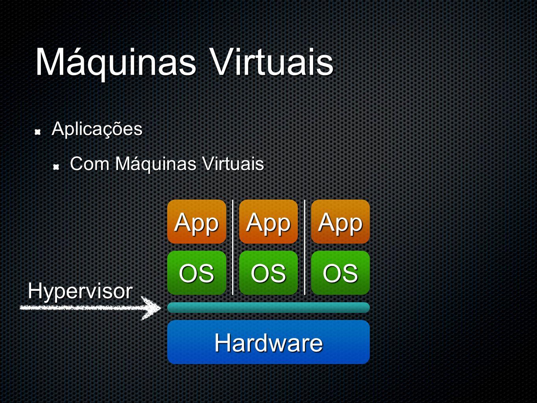 Máquinas Virtuais App OS Hardware Hypervisor Aplicações