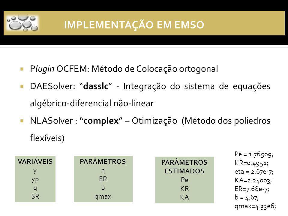IMPLEMENTAÇÃO EM EMSO Plugin OCFEM: Método de Colocação ortogonal