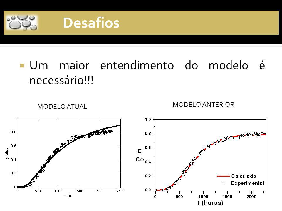 Desafios Um maior entendimento do modelo é necessário!!!