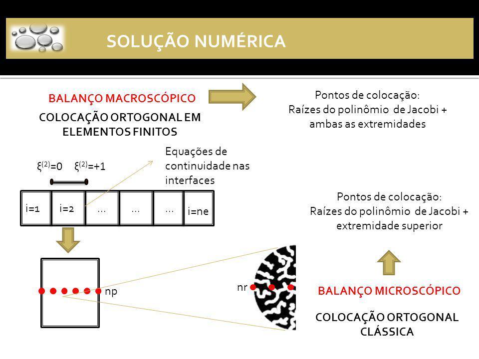 COLOCAÇÃO ORTOGONAL EM ELEMENTOS FINITOS COLOCAÇÃO ORTOGONAL CLÁSSICA