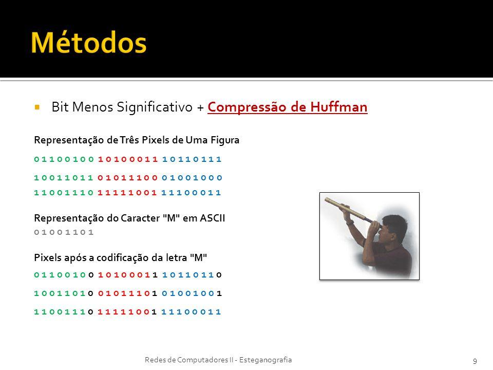 Métodos Bit Menos Significativo + Compressão de Huffman