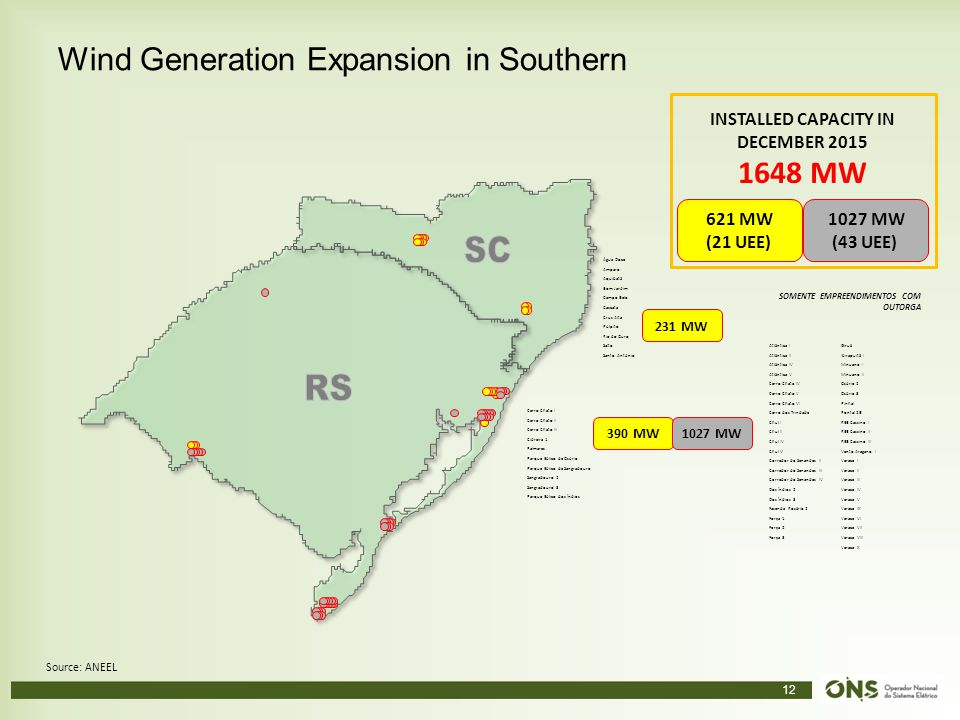 Wind Generation Expansion in Southern