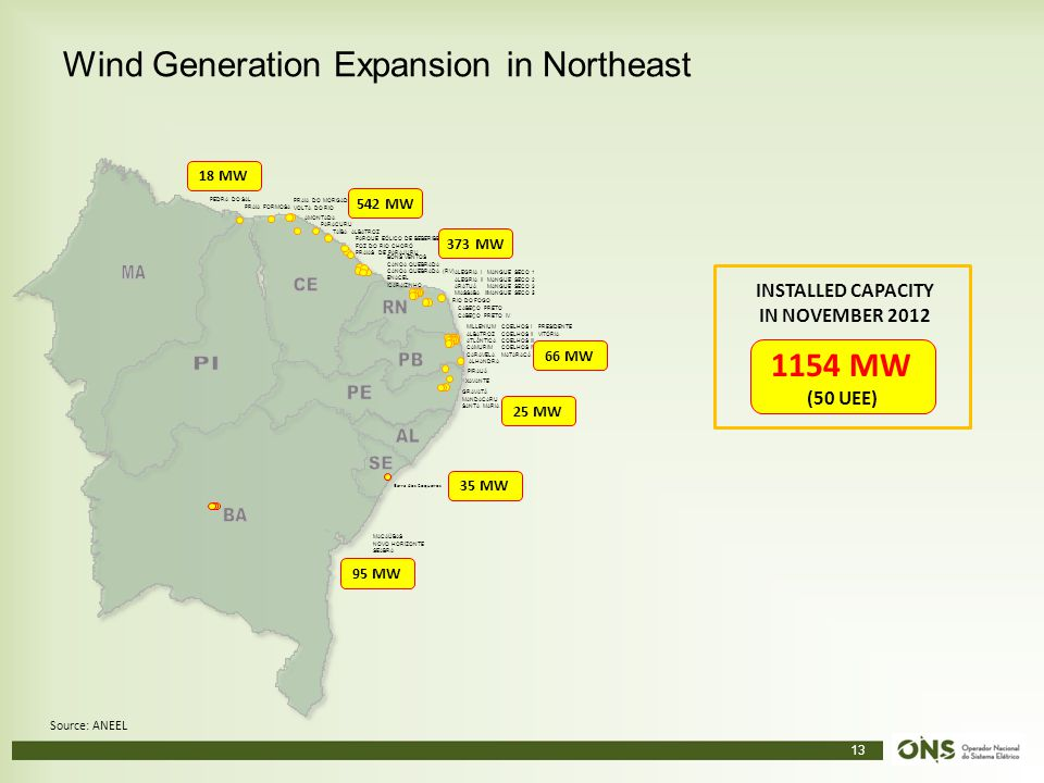 Wind Generation Expansion in Northeast