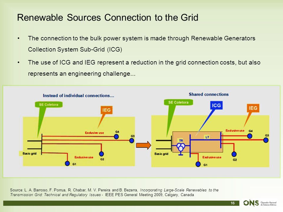 Renewable Sources Connection to the Grid