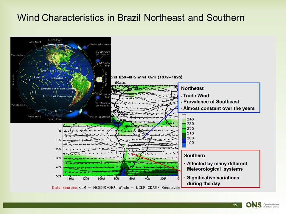 Wind Characteristics in Brazil Northeast and Southern