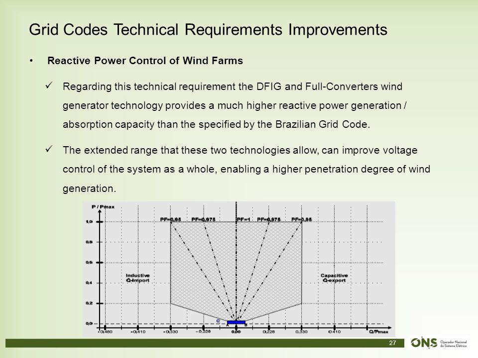 Grid Codes Technical Requirements Improvements