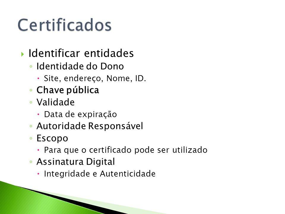 Certificados Identificar entidades Identidade do Dono Chave pública
