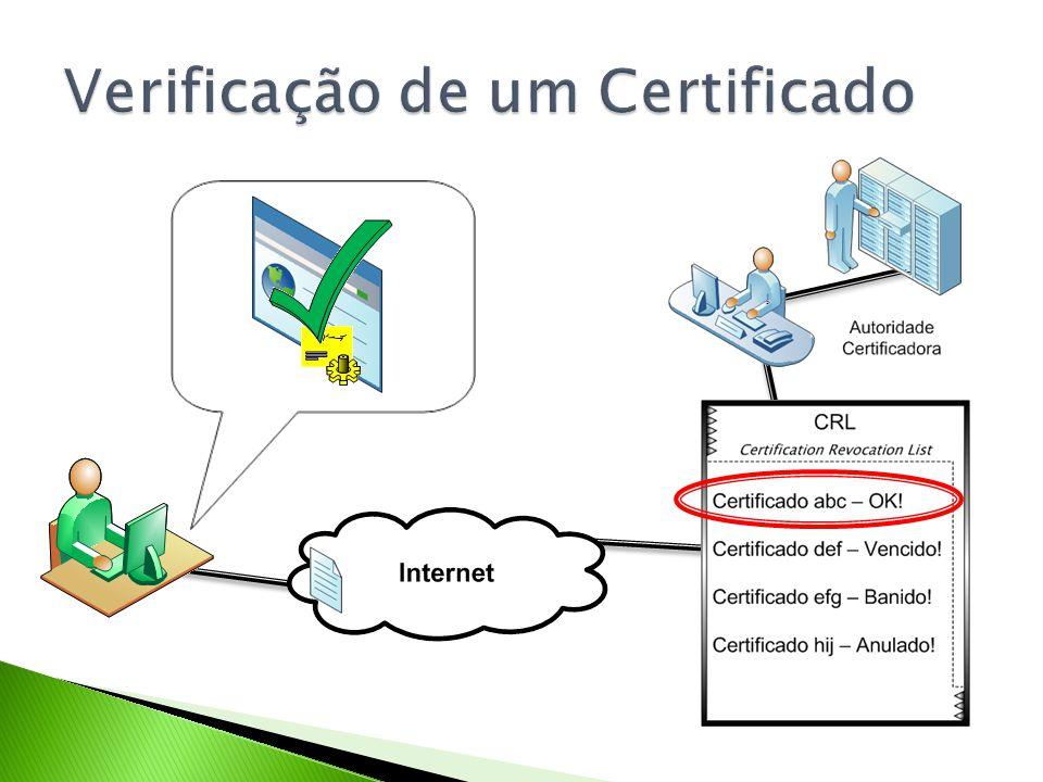 Verificação de um Certificado