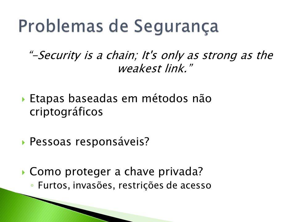 Problemas de Segurança