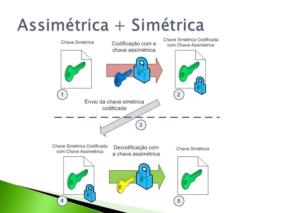 Assimétrica + Simétrica