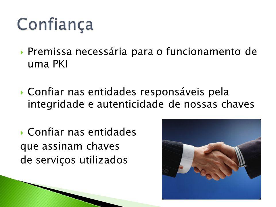 Confiança Premissa necessária para o funcionamento de uma PKI