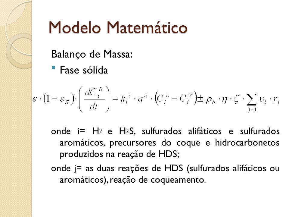 Modelo Matemático Balanço de Massa: Fase sólida