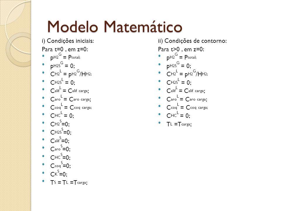 Modelo Matemático i) Condições iniciais: ii) Condições de contorno: