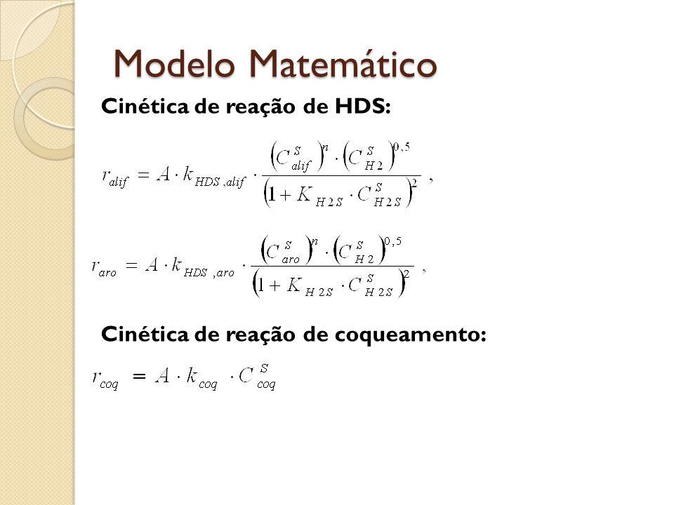Modelo Matemático Cinética de reação de HDS: Cinética de reação de coqueamento: