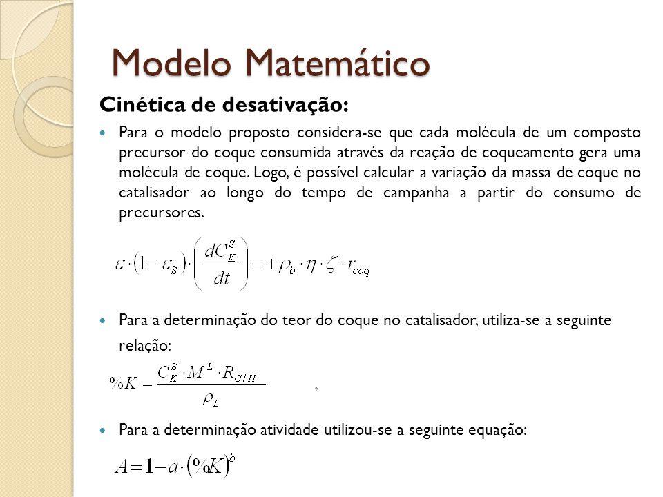 Modelo Matemático Cinética de desativação: