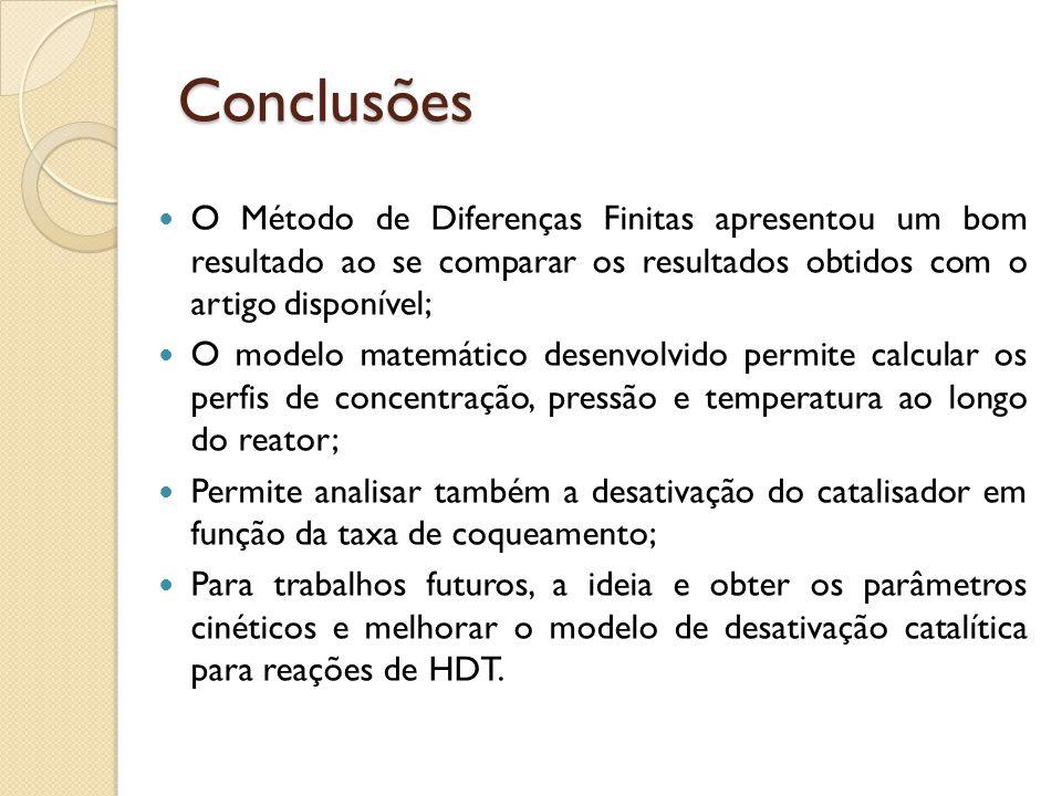 Conclusões O Método de Diferenças Finitas apresentou um bom resultado ao se comparar os resultados obtidos com o artigo disponível;