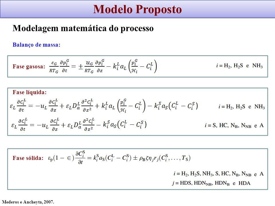 Modelo Proposto Modelagem matemática do processo Balanço de massa: