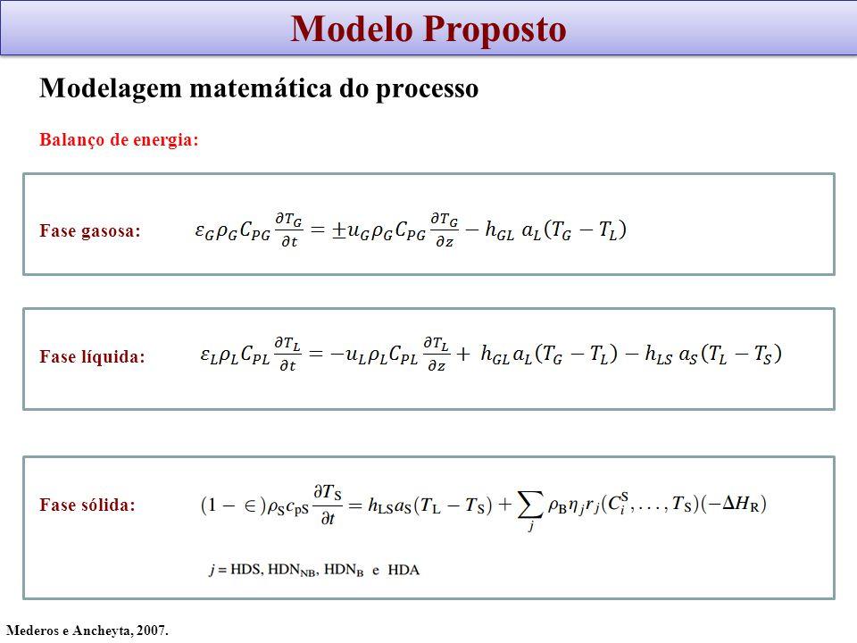 Modelo Proposto Modelagem matemática do processo Balanço de energia: