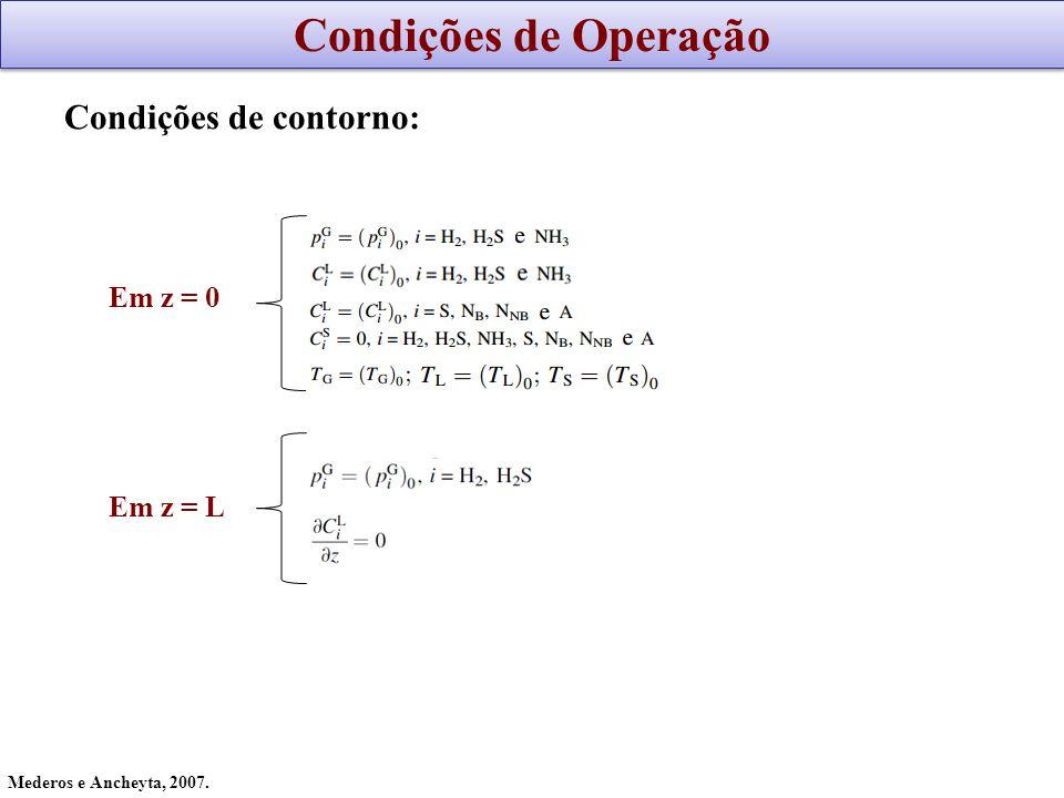 Condições de Operação Condições de contorno: Em z = 0 Em z = L