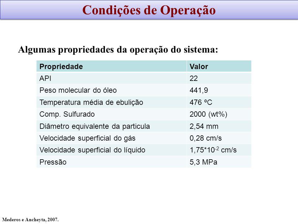 Condições de Operação Algumas propriedades da operação do sistema: