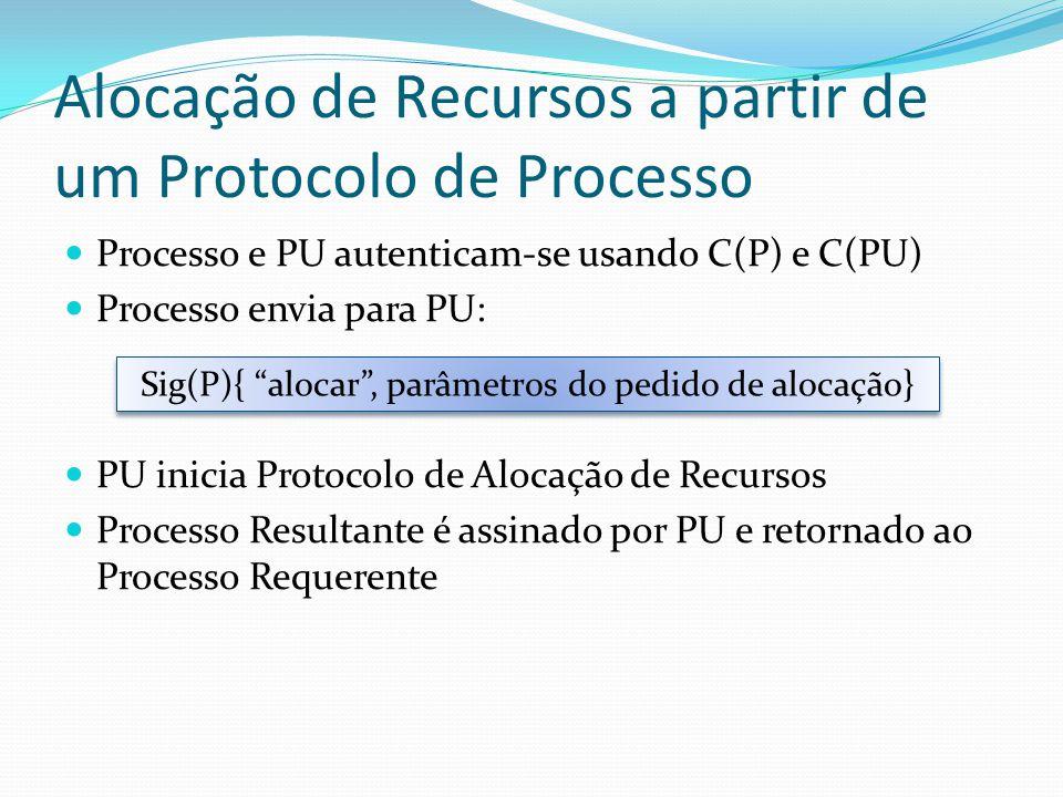 Alocação de Recursos a partir de um Protocolo de Processo