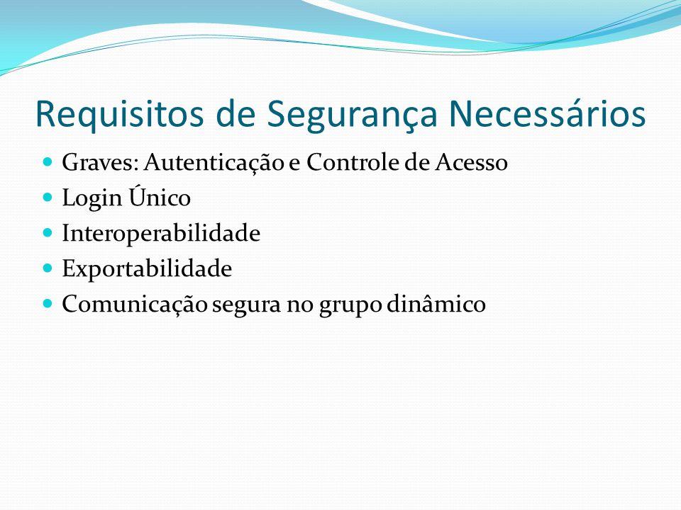 Requisitos de Segurança Necessários