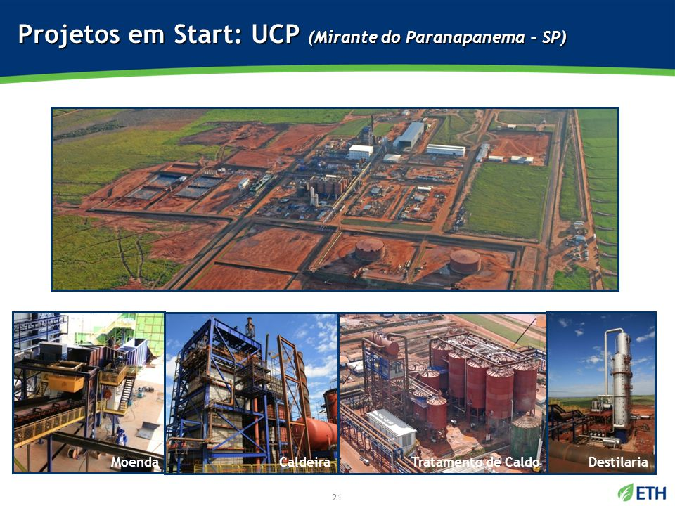 Projetos em Start: UCP (Mirante do Paranapanema – SP)