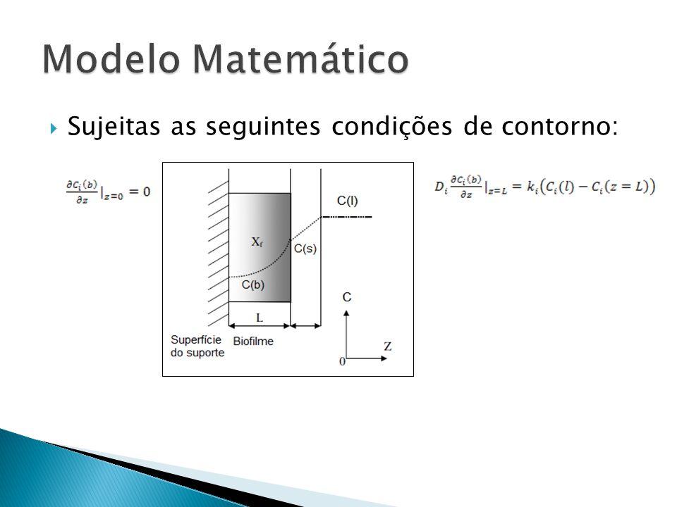Modelo Matemático Sujeitas as seguintes condições de contorno: