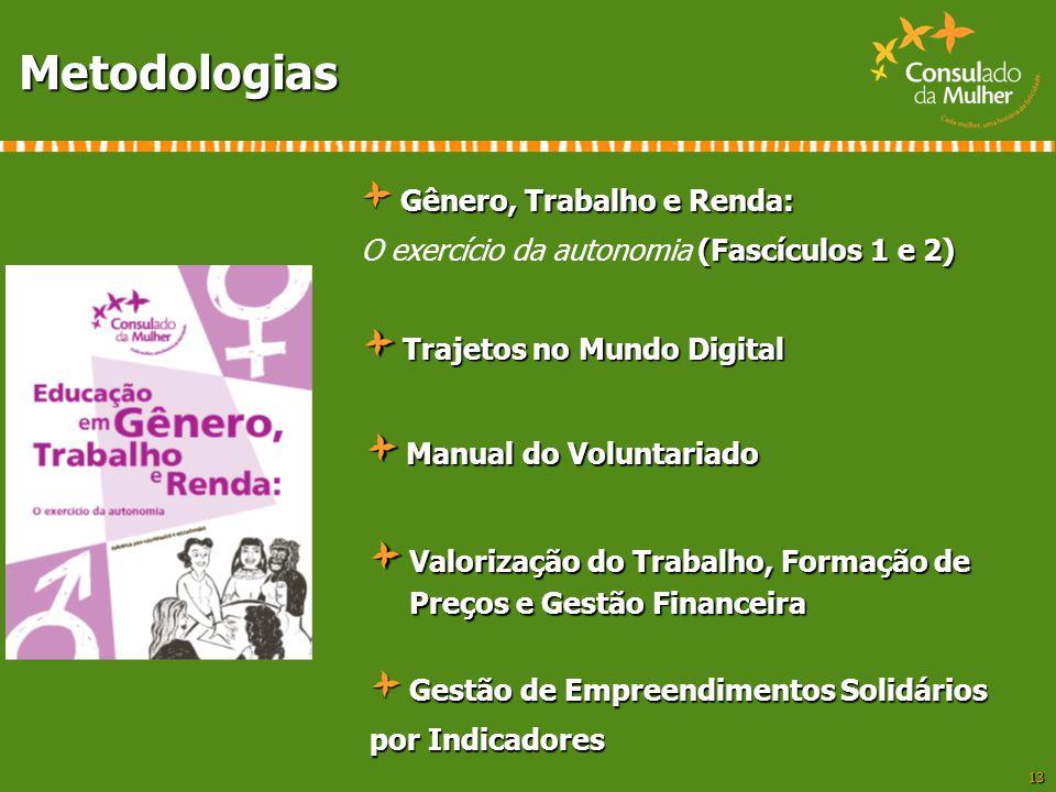 Metodologias Gênero, Trabalho e Renda: