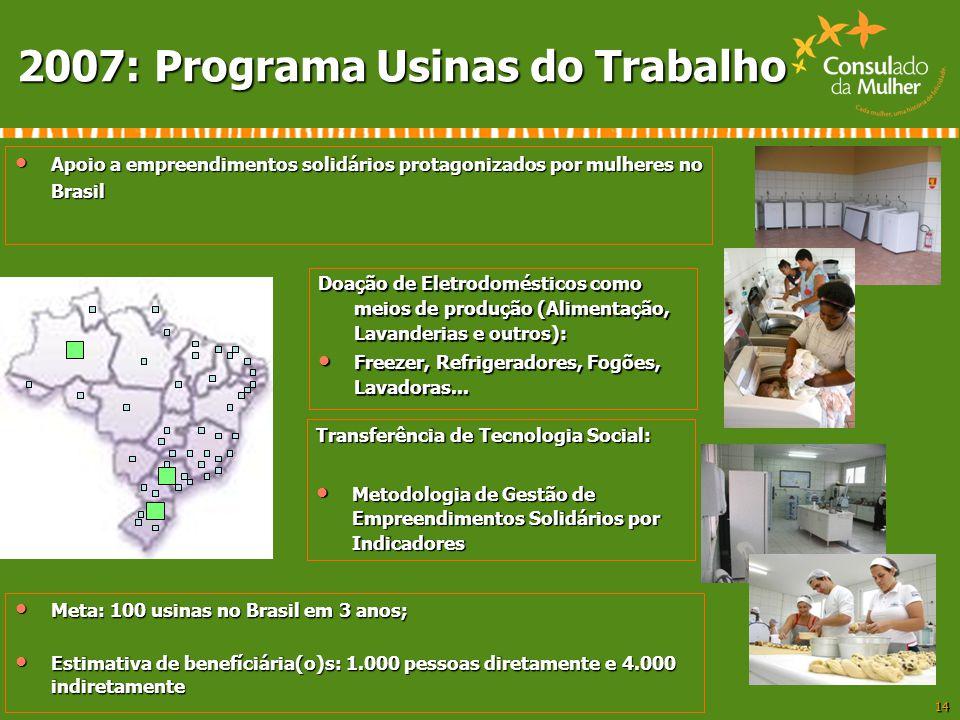 2007: Programa Usinas do Trabalho