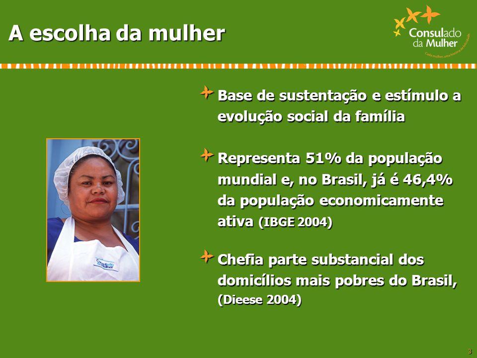 A escolha da mulher Base de sustentação e estímulo a evolução social da família.