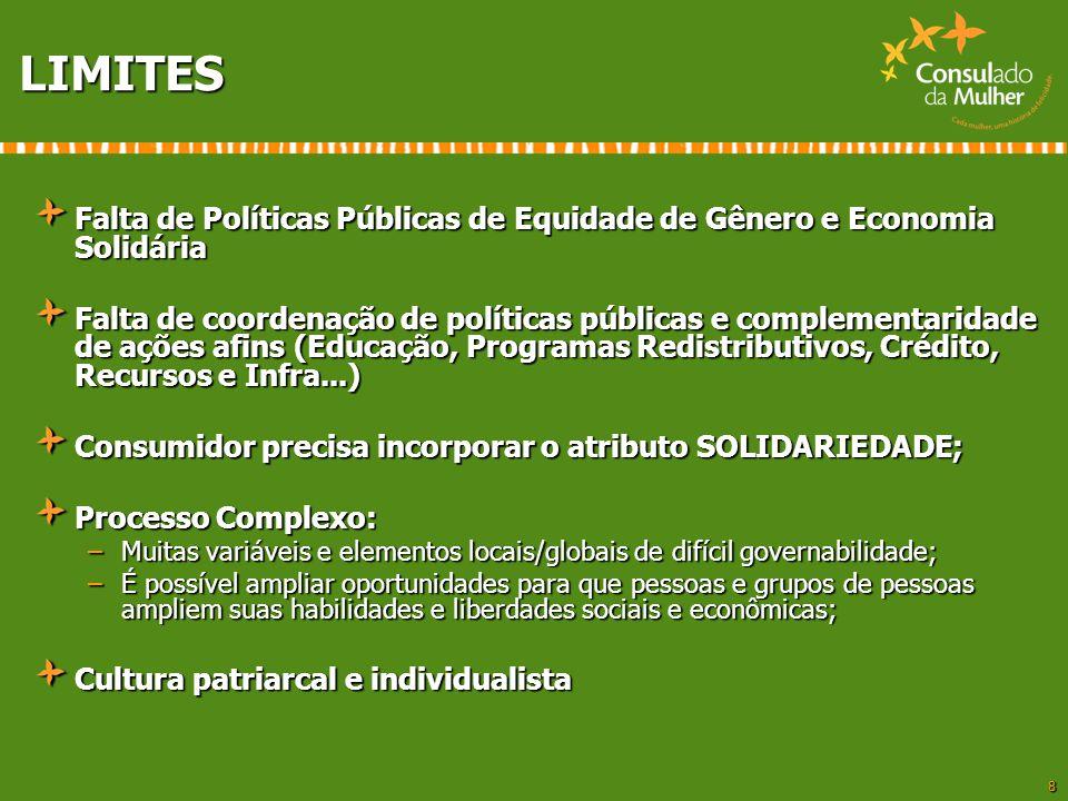 LIMITES Falta de Políticas Públicas de Equidade de Gênero e Economia Solidária.