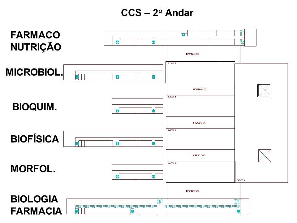 CCS – 2o Andar FARMACO NUTRIÇÃO MICROBIOL. BIOQUIM. BIOFÍSICA MORFOL. BIOLOGIA FARMACIA