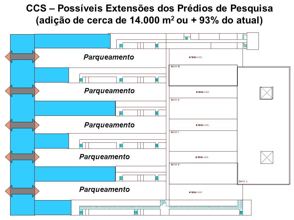 CCS – Possíveis Extensões dos Prédios de Pesquisa (adição de cerca de 14.000 m2 ou + 93% do atual)