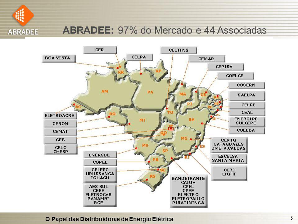 ABRADEE: 97% do Mercado e 44 Associadas