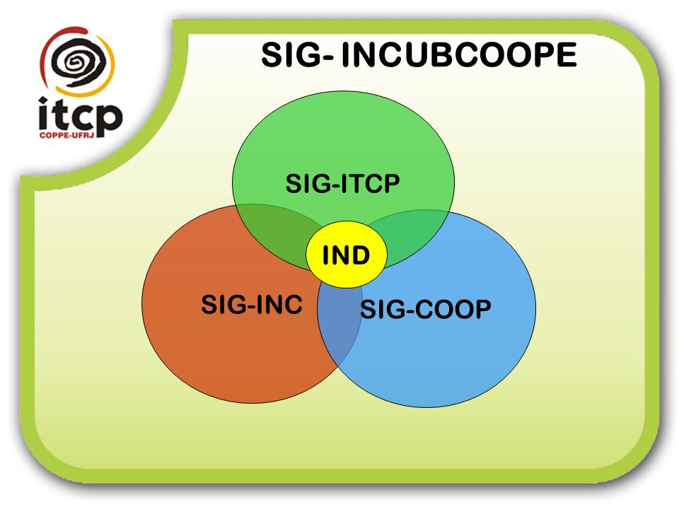 SIG- INCUBCOOPE SIG-ITCP SIG-INC SIG-COOP IND