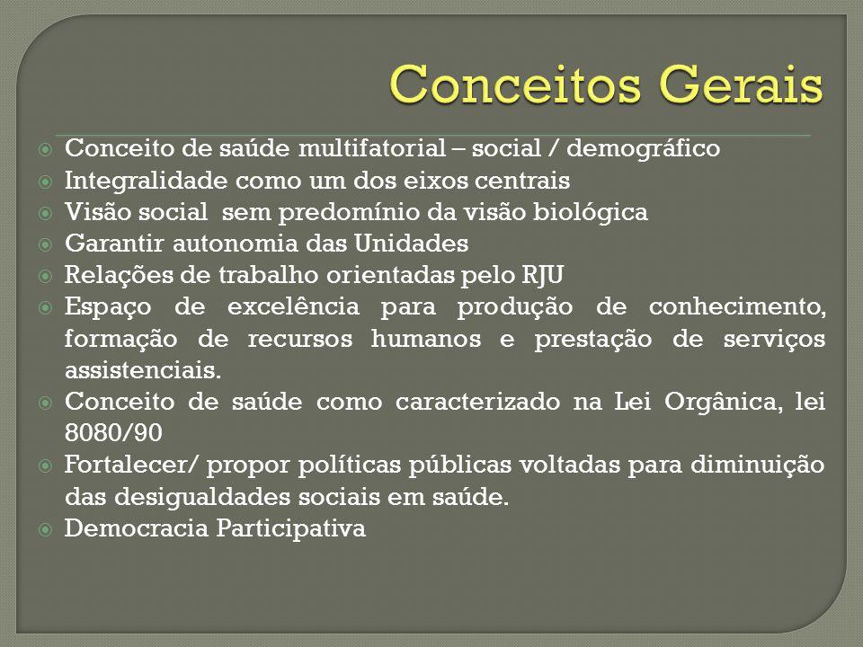 Conceitos Gerais Conceito de saúde multifatorial – social / demográfico. Integralidade como um dos eixos centrais.