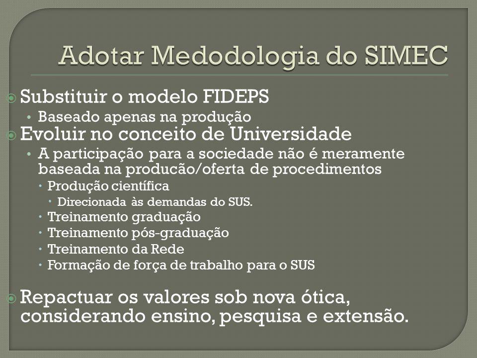 Adotar Medodologia do SIMEC