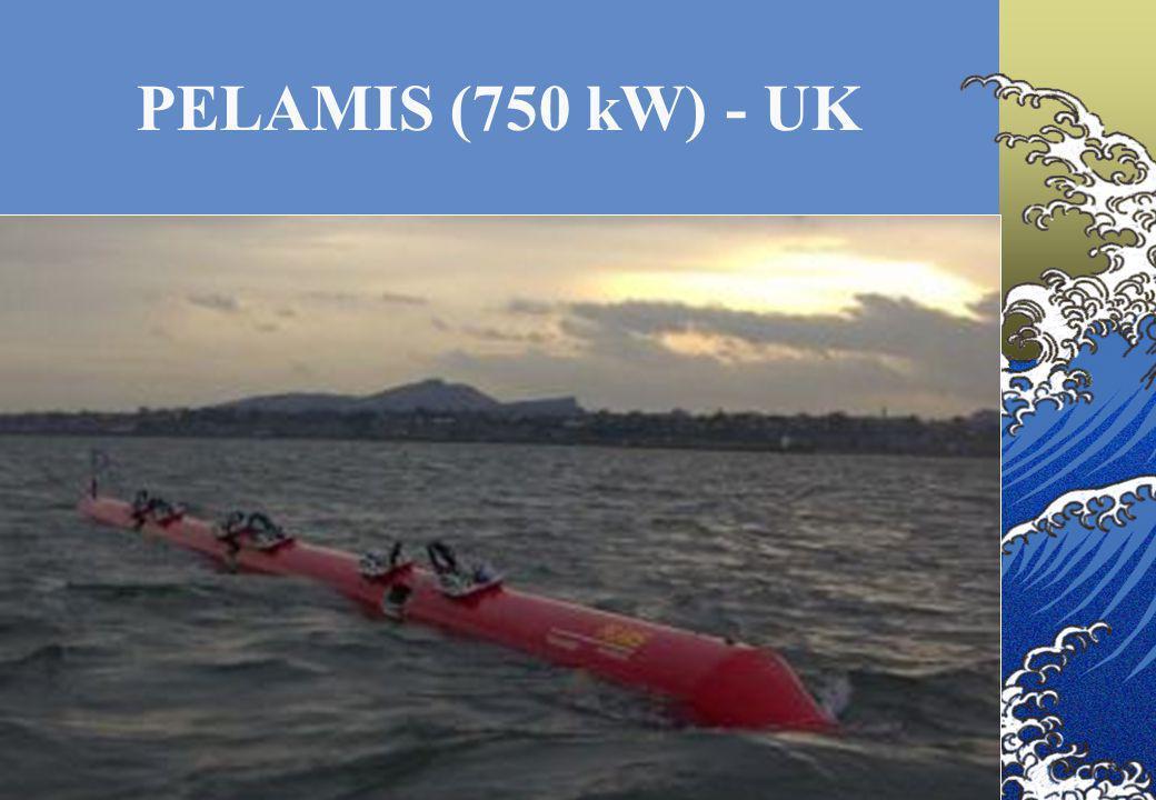 Archimedes Wave Swing (2 MW) Holanda