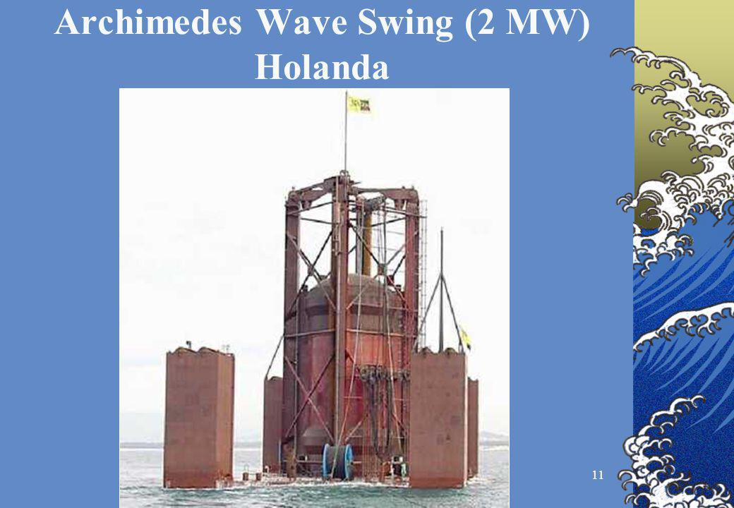 Mighty Wale (450 kW) Japão