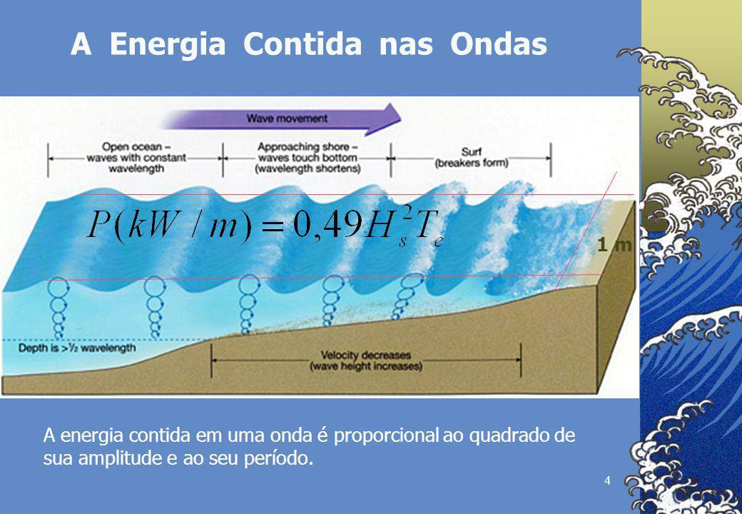 O Potencial Energético
