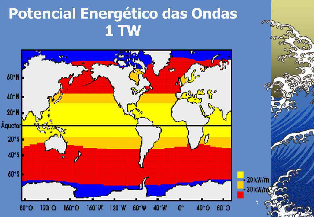 Fonte: Mapa Eólico RJ