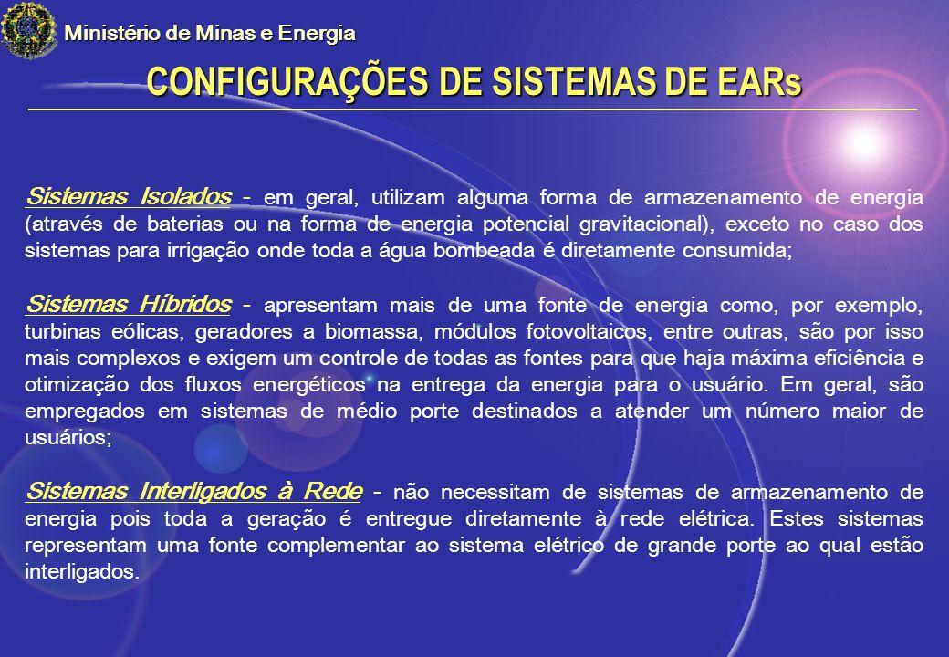 CONFIGURAÇÕES DE SISTEMAS DE EARs