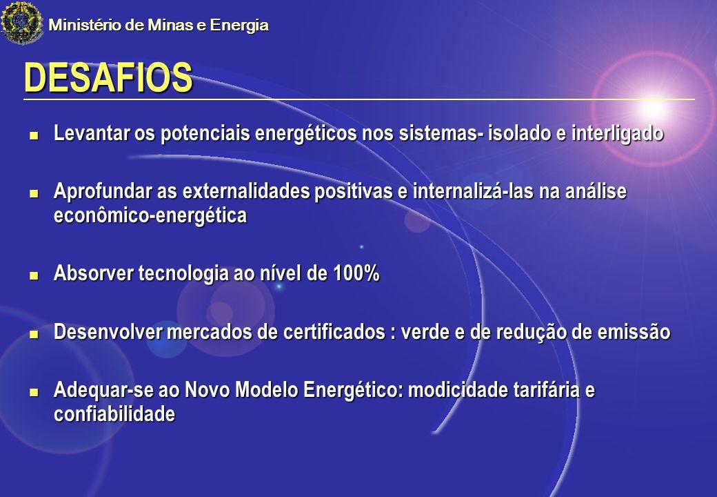 Ministério de Minas e Energia