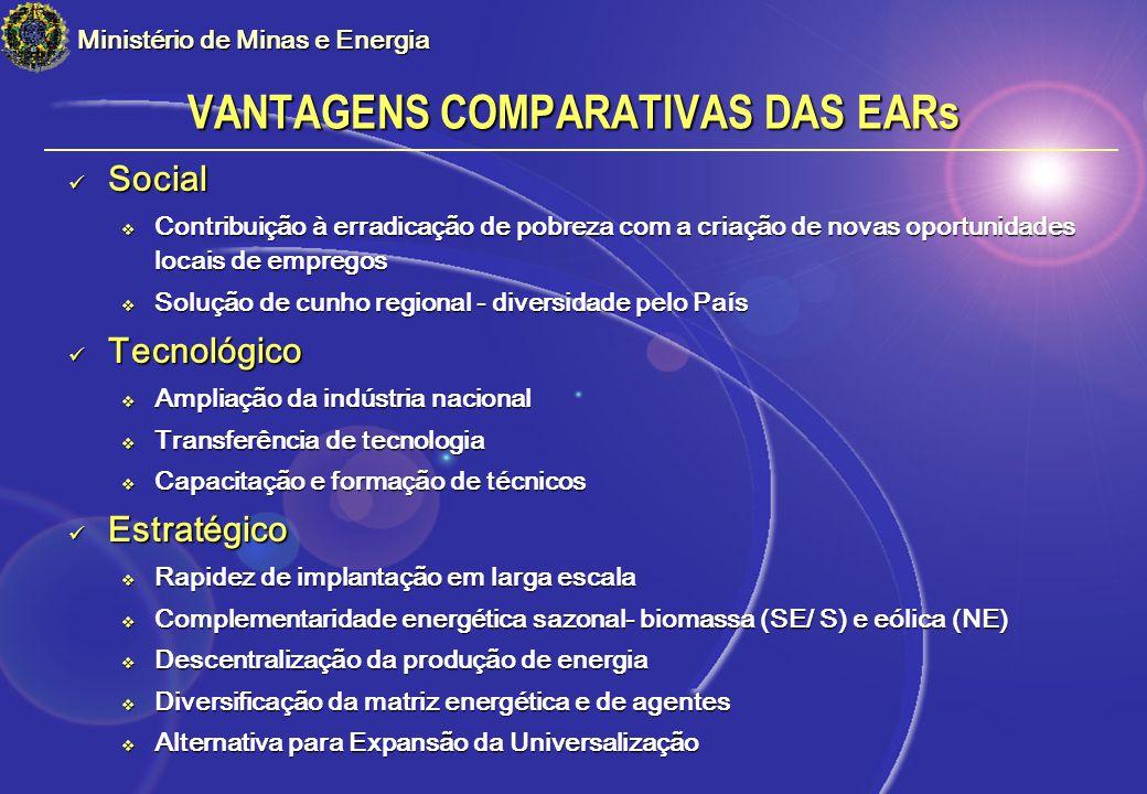 VANTAGENS COMPARATIVAS DAS EARs