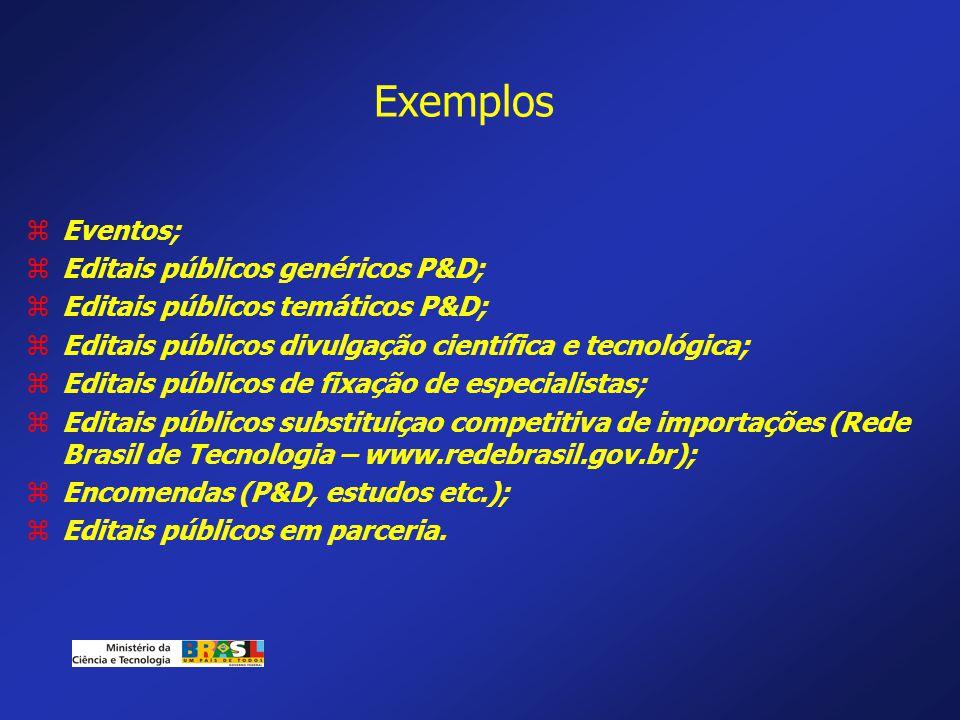Exemplos Eventos; Editais públicos genéricos P&D;